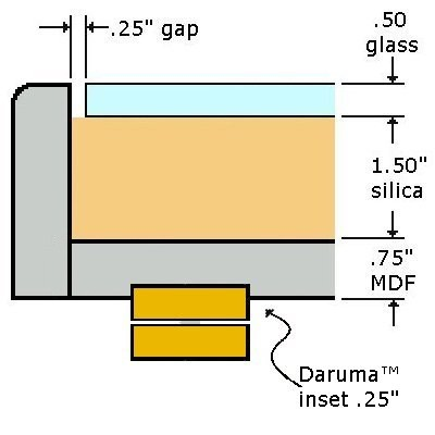 Diy Audio Projects Forum A Simple Isolation Dampening